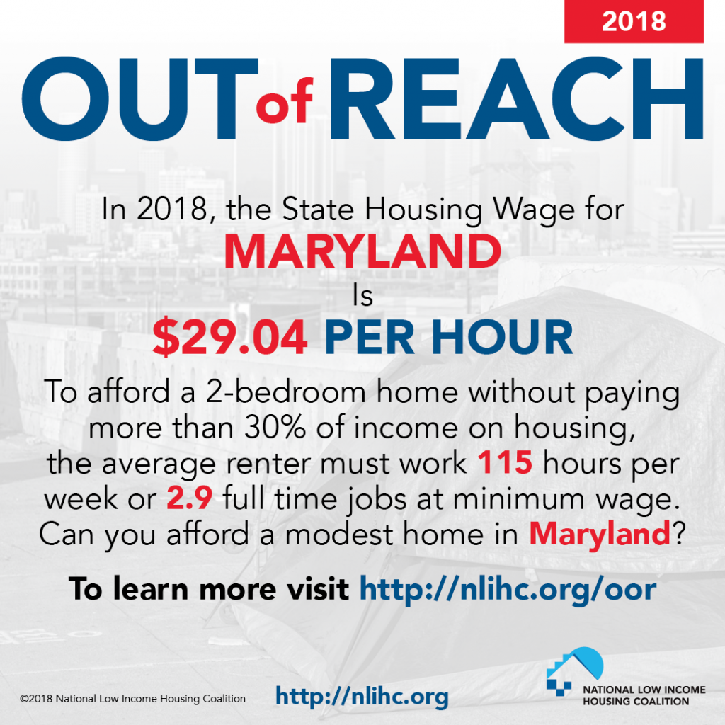 National low income housing coalition ad for Out of reach state housing wage
